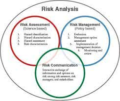 Risk Analysis in Food Chain [5 ECTS]